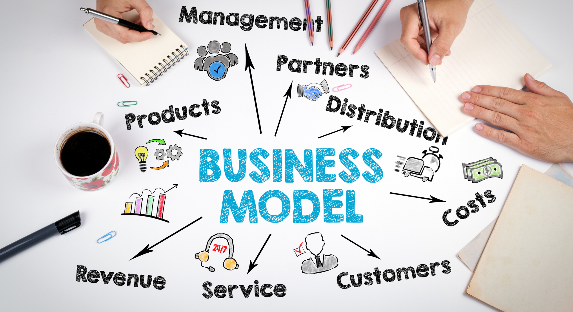 Business Model: How to master it – Interview with Dr. Merle Fuchs
