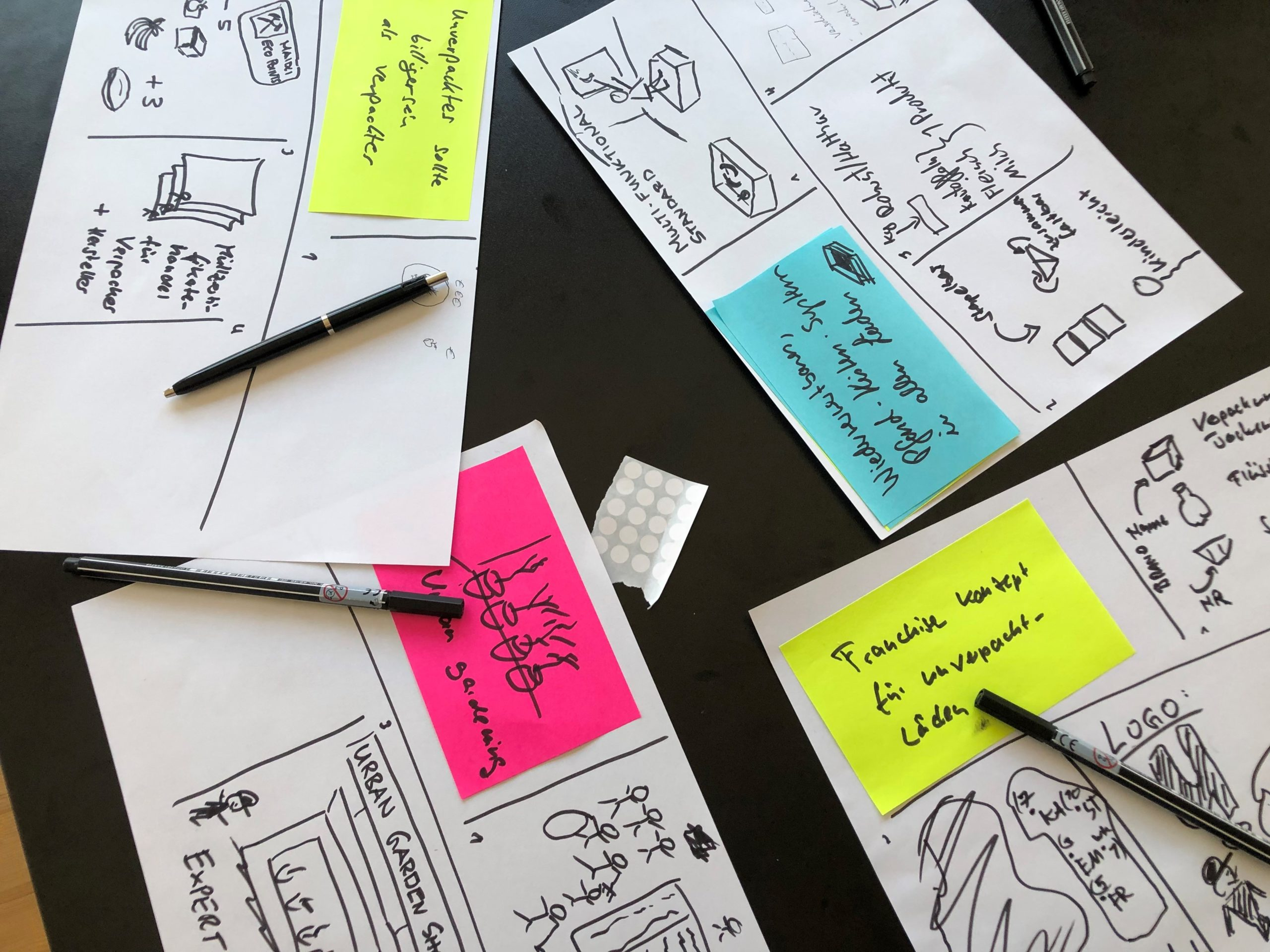 Read more about the article Design Thinking – Chance for Innovation